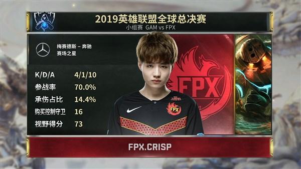 S9小组赛:Crisp秀绝活FPX拿下第三胜