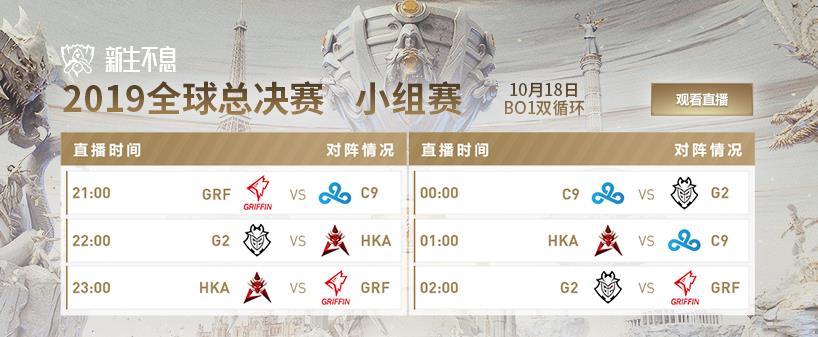 英雄联盟S9全球总决赛小组赛第二轮10月18日决定A组晋级队伍!