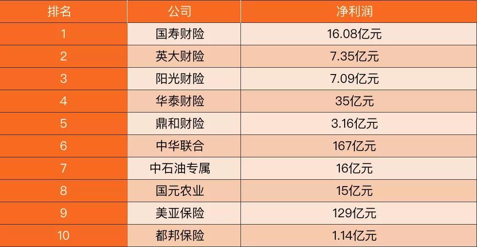 2019年保险分红排行_保险分红定义 保险分红70 分配给客户