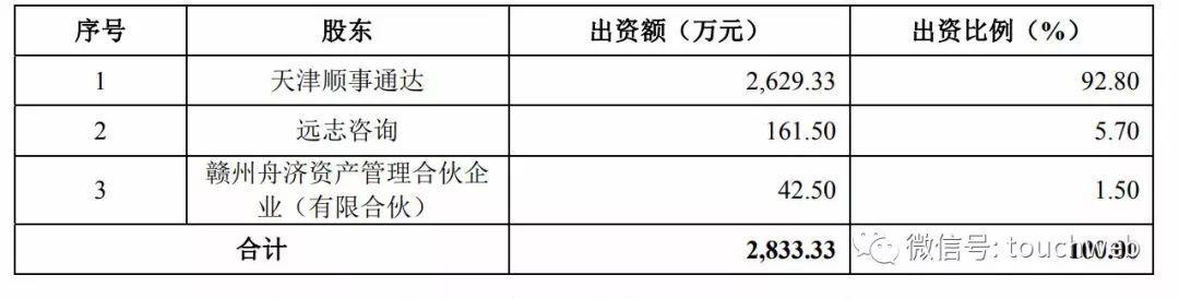 聚美收购街电细节曝光:安克IPO前清空所持股权