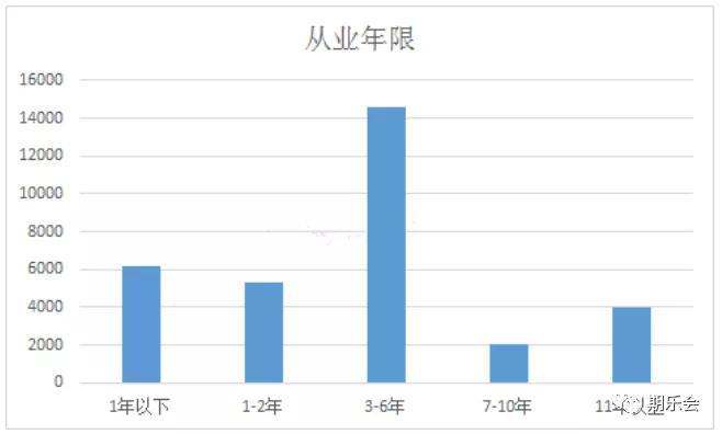 林广茂 股票期货操盘手 黄金年龄 22岁28亿 稳定过亿 葛卫东 林存福