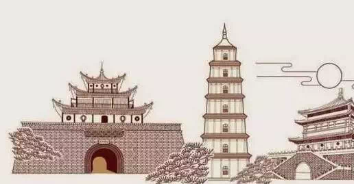 【读懂一座城】|许昌的居住变迁史!