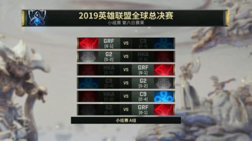 虎牙S9:一鼓作气豪取六连胜GRF连胜G2锁定小组第一