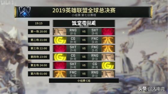 """LOL-S9-C组晋级形势:FNC与CG""""难兄难弟""""谁能打破困局"""