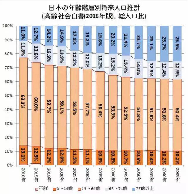 中日独角兽数量 96 比 3:日本为何成不了创业的热土?