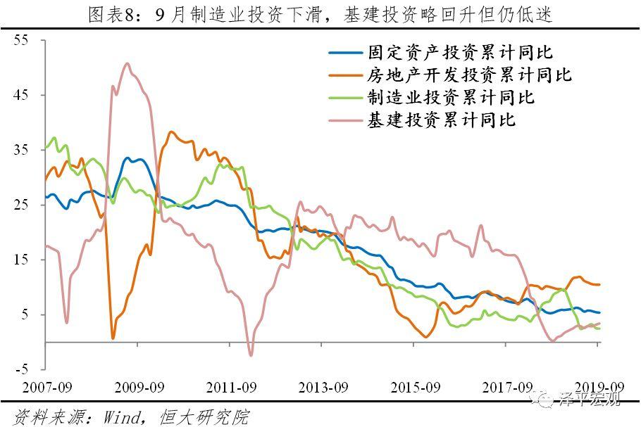 央企gdp_广州首超北京上海 再过2天,16个好消息让你不愿离开广州