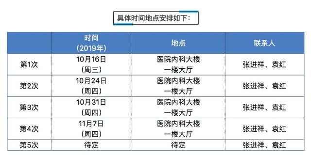 免费!广州市一医院举办5场前列腺癌筛查,快去预约_男性
