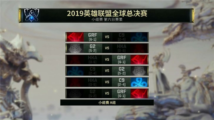 《英雄联盟》S9小组赛A组比赛结束,GRF、G2晋级淘汰赛