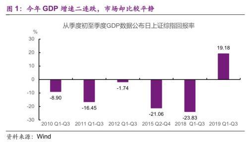 经济总量跟gdp有何区别_我国经济gdp总量图