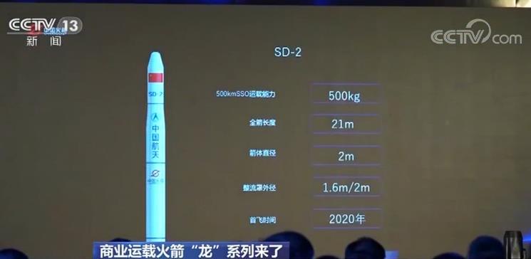 """""""长征""""之后中国发布""""龙""""系列商业运载火箭"""
