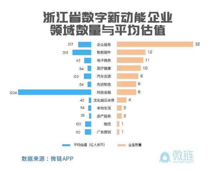 2019浙江数字经济总量_经济管理学院浙江大学