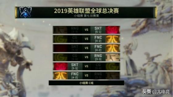 S9小组赛C组出线战综述:FNC三连胜小组出线,RNG遗憾告别S9