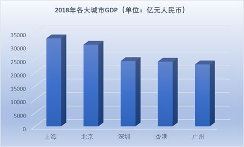 深圳市民营经济总量_深圳市经济发展的图片