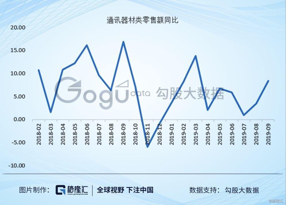 相机gdp_一季度GDP同比降6.8%更大力度对冲政策相机推出