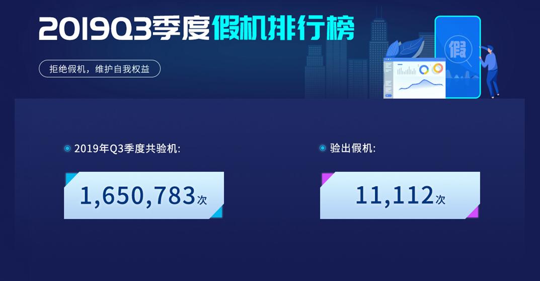 """鲁大师2019年Q3季假机报告:荣耀成假机商贩们""""新宠"""""""