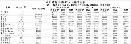 http://www.shangoudaohang.com/shengxian/227269.html