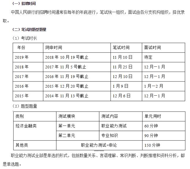 2020重庆人民银行招聘:笔试考情详解!