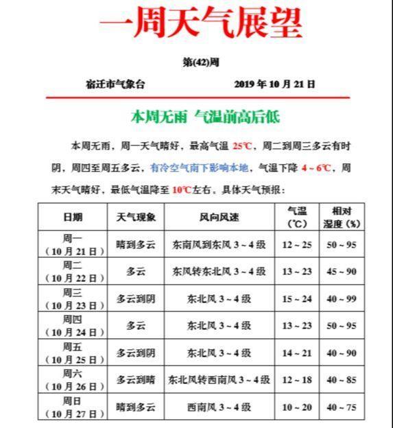 新闻早报 速速道来(10月22日)(图5)