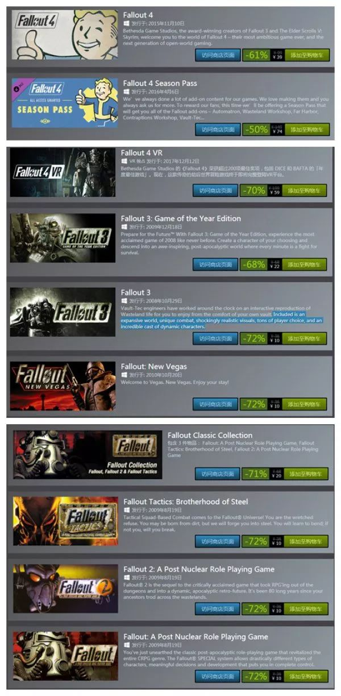 Steam疯狂周三特惠《辐射》系列多款游戏参与打折_原价