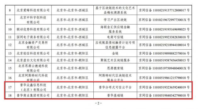 普华集团:普华分布式可信云平台