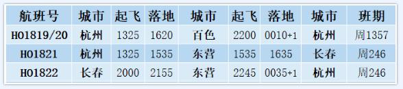 萧山机场将执行新冬春航季航班,新增多条国内外航线