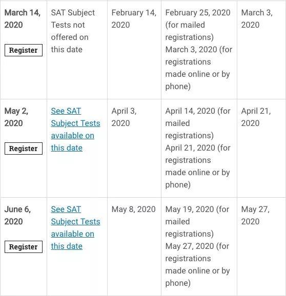 2020年托福、雅思、GRE、SAT、ACT、AP留学考试时间公布!快抢考位!