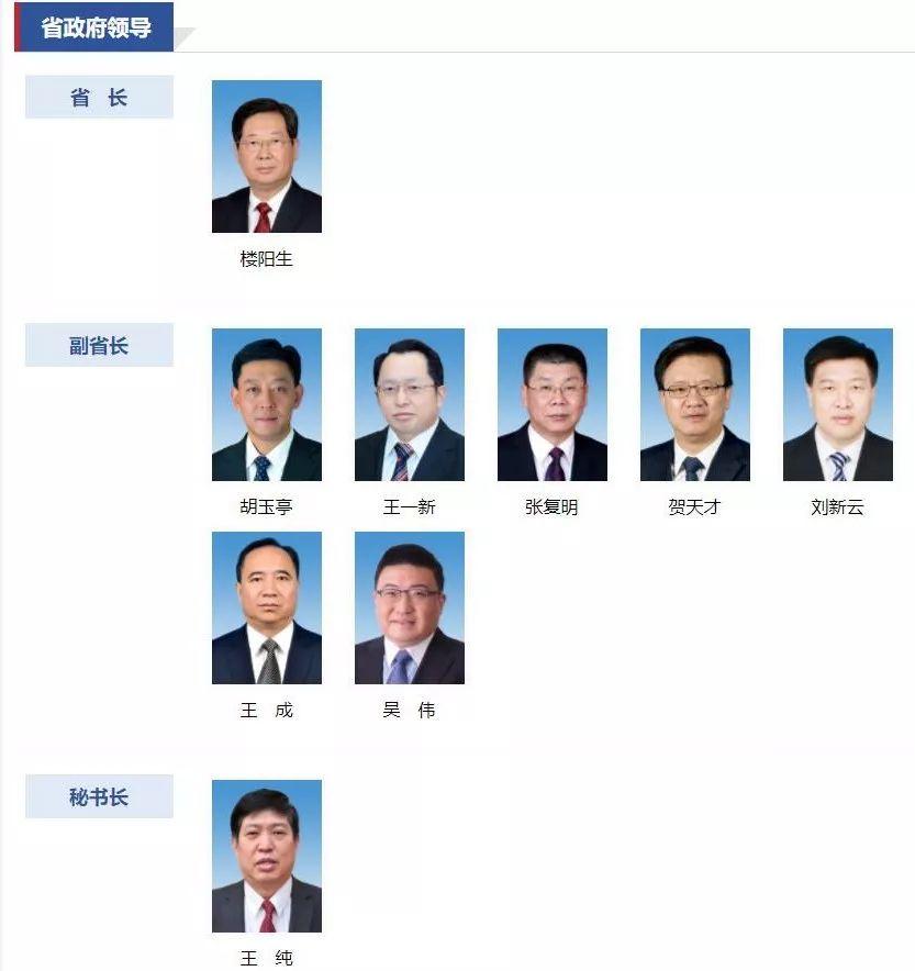 山西省政府公布省长、副省长、秘书长最新分工