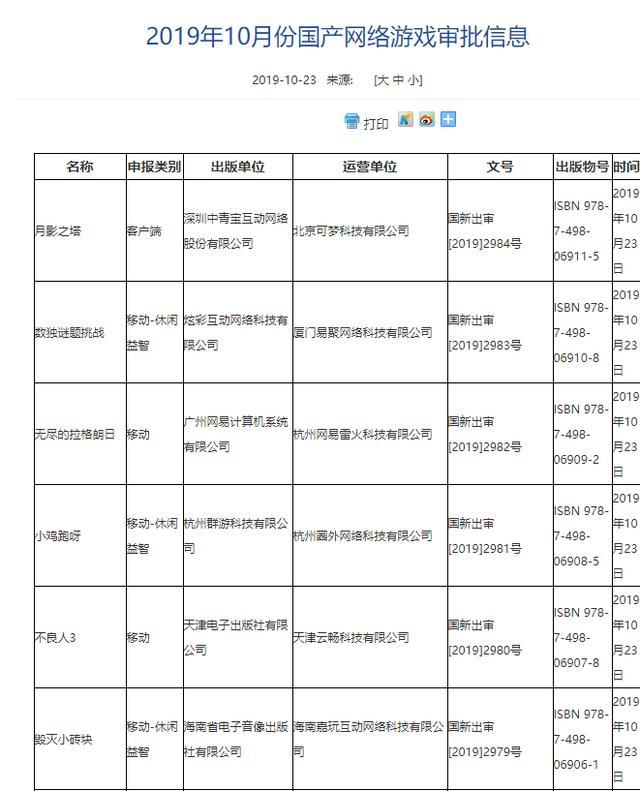 广电10月最新国产网游版号更新米哈游《原神》在列_游戏