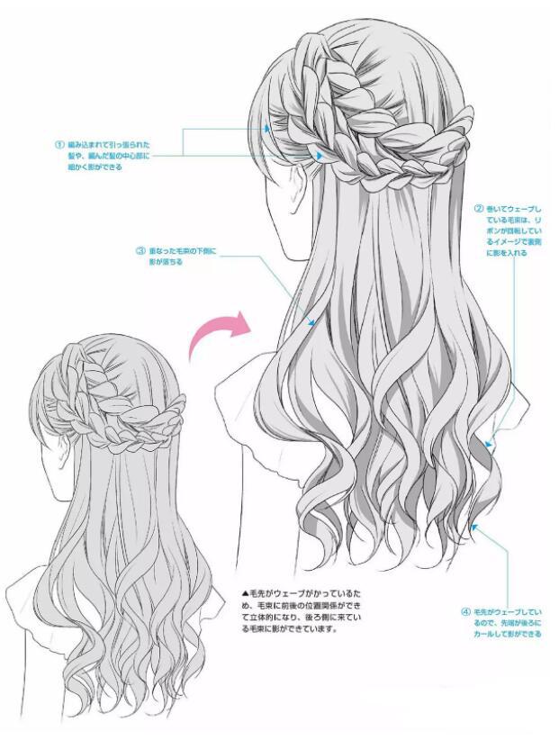 如何画好动漫人物头发?超详细的人物头发绘制教程! 教学教程-第17张