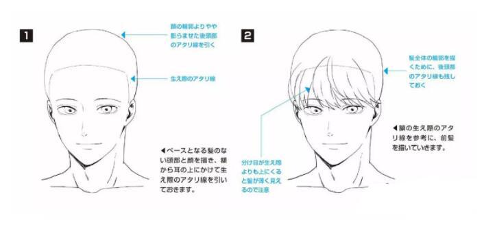如何画好动漫人物头发?超详细的人物头发绘制教程! 教学教程-第5张