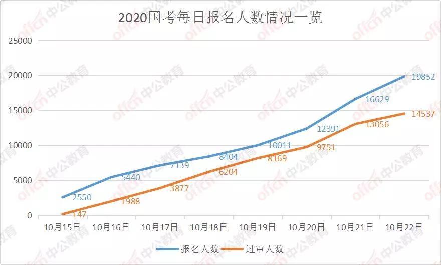 快讯2020吉林gdp_吉林病历单图片2020年