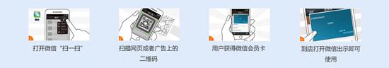 饰品店使用会员管理系统开发