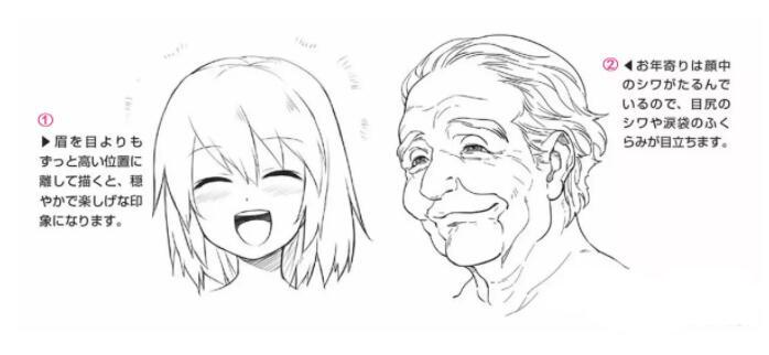 人物表情怎么画?漫画中喜悦表情的画法教程! 教学教程-第4张