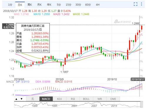http://www.jindafengzhubao.com/zhubaoxiaofei/31677.html