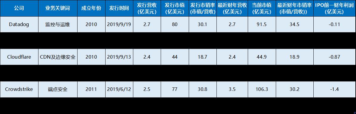 http://www.reviewcode.cn/yanfaguanli/85773.html