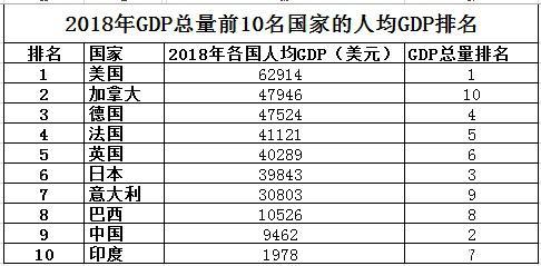 安化gdp是多少_中国2017年gdp是多少