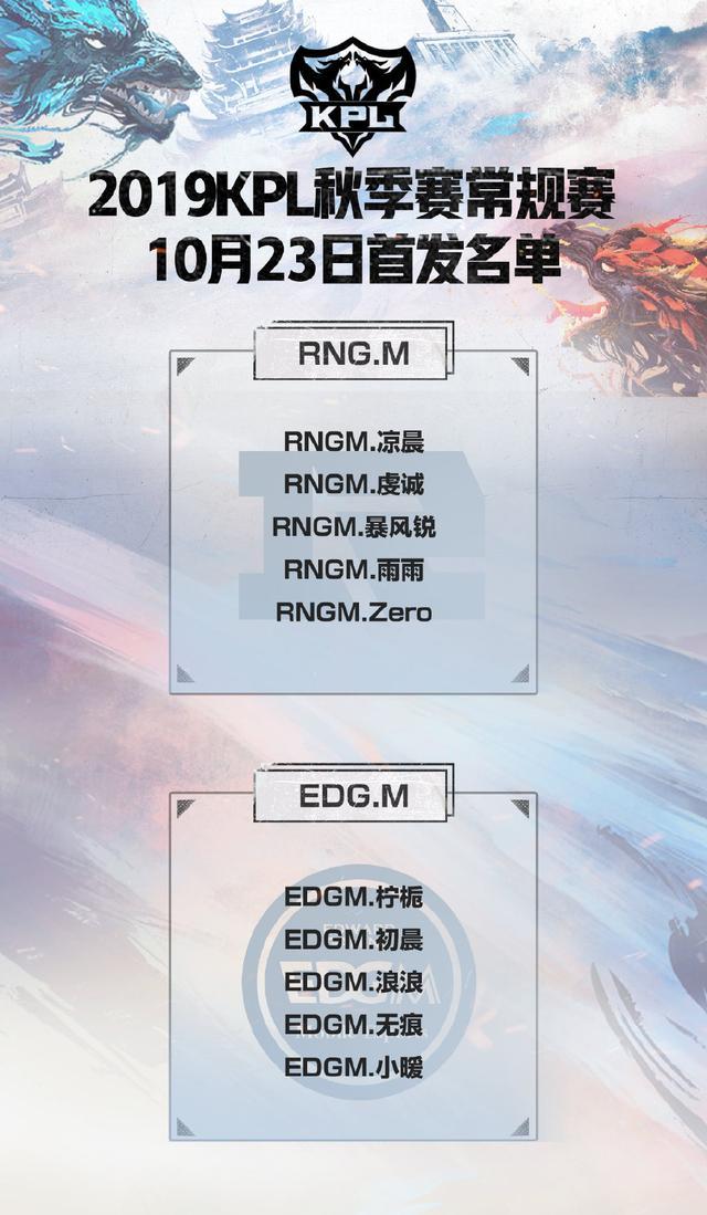 王者荣耀:依靠巨大经济优势,RNG.M拿下关键一战