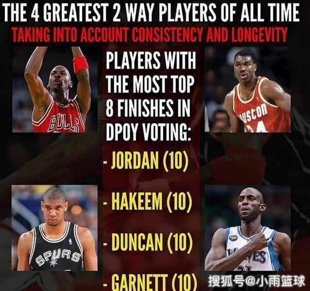 太难了!美媒再出关键排名,NBA历史上仅4人能够上榜,现役皆无缘