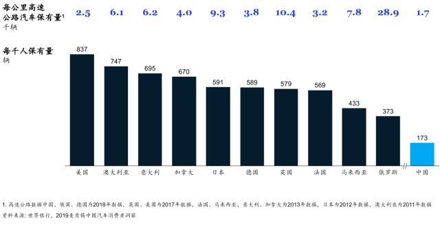 年销500万辆!麦肯锡称2024年中国将成全球最大新能源汽车市场