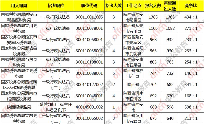 龙口市人口2020总人数口人_香港人口2020总人数口