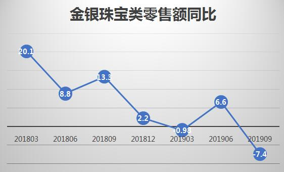 gdp增长与cpi的影响分析_国内频道