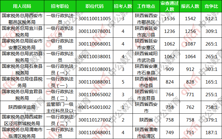 潮汕总人口2020总人数_潮汕美食图片