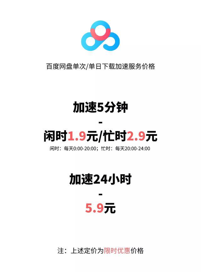 emu网赚中国网盘赚钱史,百度网盘、微云都不行,苹果最强