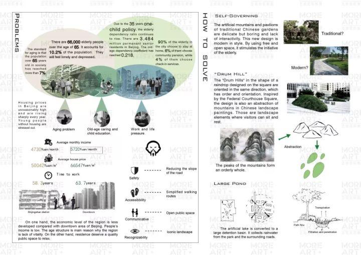原创艺术留学offer季丨从玩游戏开启的城市建设梦!