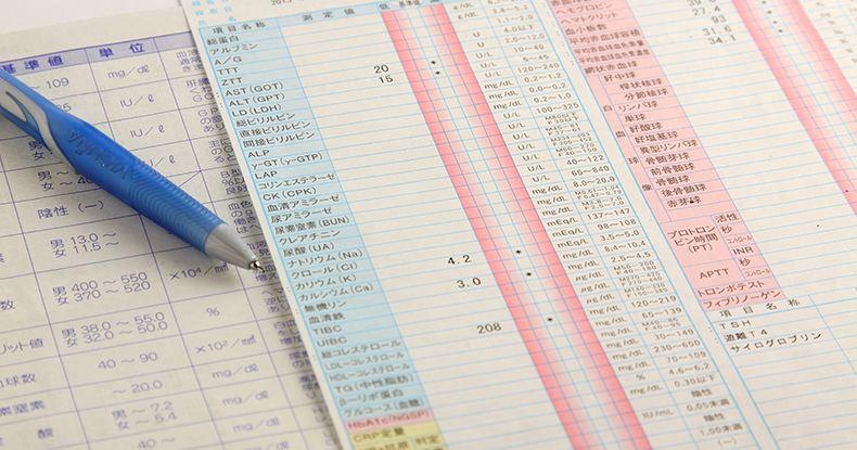 医院体检项目价格表 哪些体检项目需要提前预约?