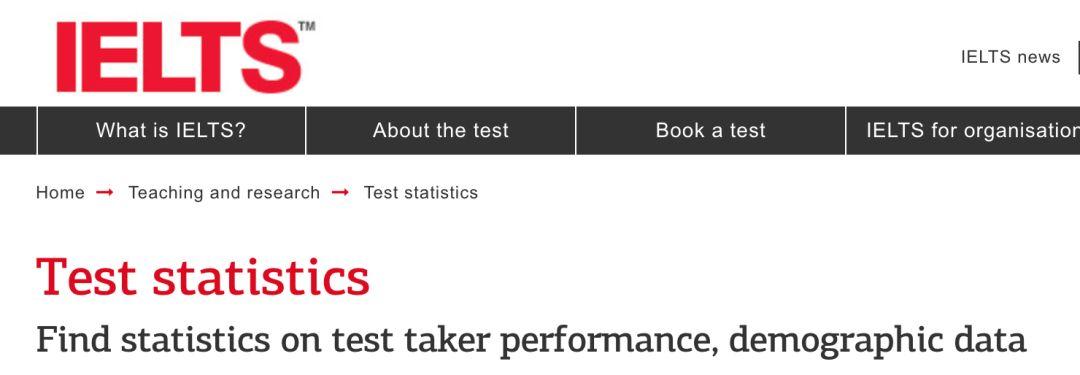 全球雅思成绩大数据出炉!大陆均分5.78,你拖后腿了吗?