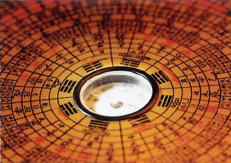 平面图指南针尺寸