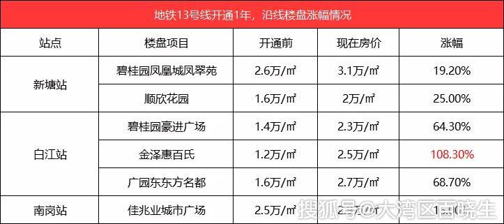 想干gdp_江苏一季度GDP徐州干成这个样子,难道就当做什么事没发生吗 徐州市领导,难道不讲一讲今后有什么打算吗 不行的话就
