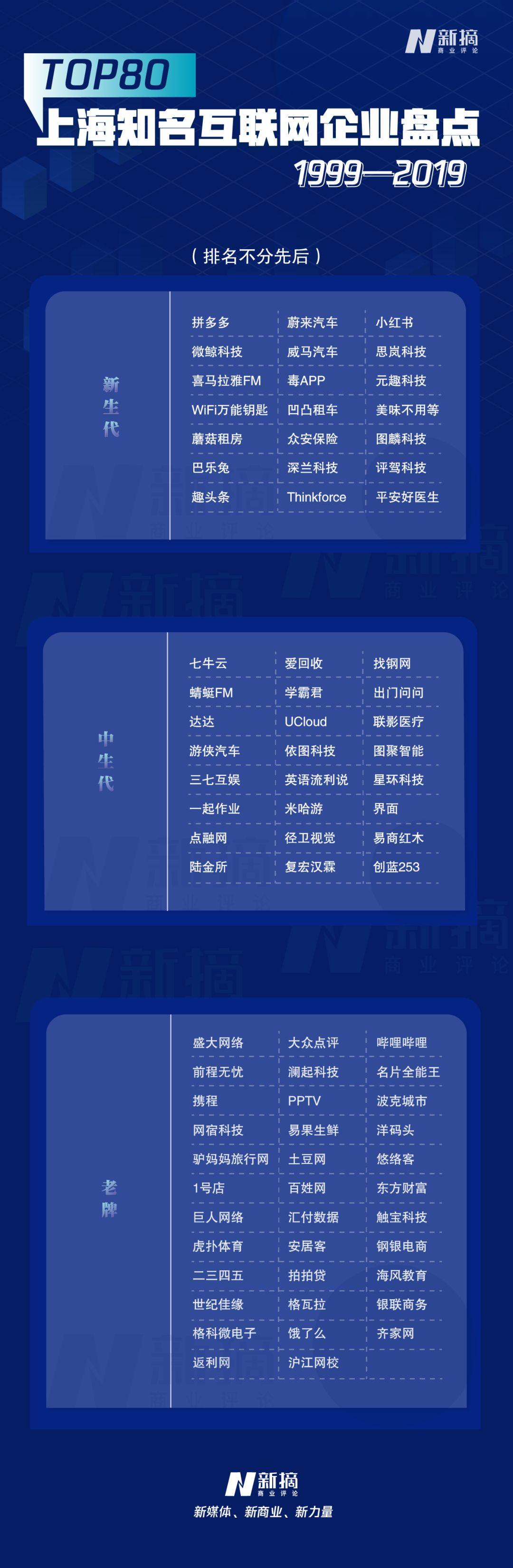 上海自贸区新片区发布产业地图 成立投资促进服务中心