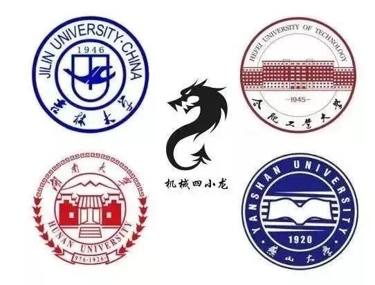专业,中国,失业,名号,机械,我国,高校,实力,行业,电子部,经验教程,西安交通大学,专业,大学,高校,清华大学